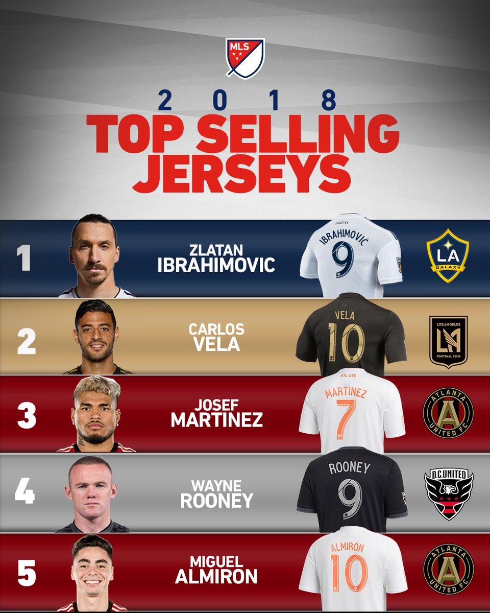79aebc443ca 25 Best-Selling MLS 2018 Jerseys Revealed - Footy Headlines