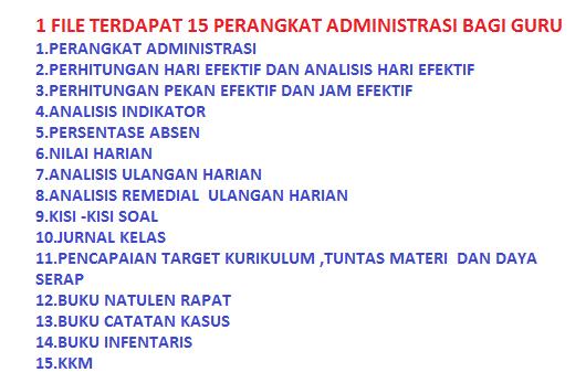 15 Paket Administrasi Guru