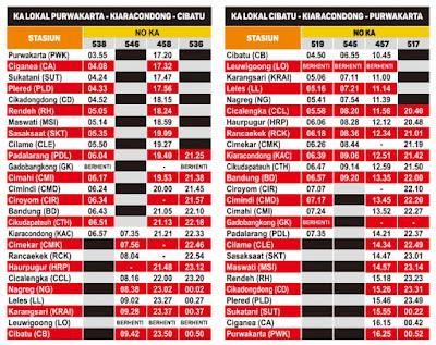 Jadwal KA Lokal Purwakarta-Kiaracondong-Cibatu mulai 1 Desember 2019