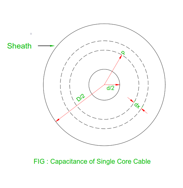 capacitance-of-single-core-cable.png
