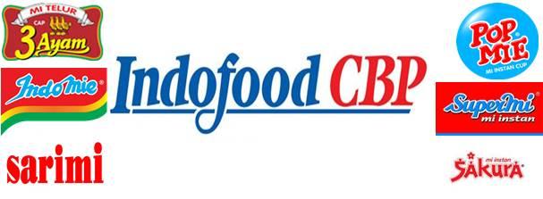 Lowongan Kerja PT.Indofood CBP Sukses Makmur,Tbk (JAKARTA)