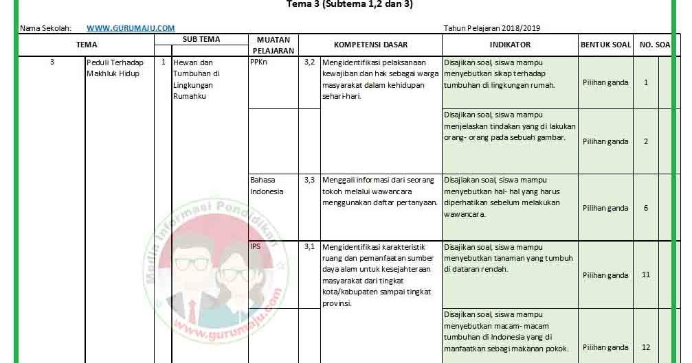 panduan penilaian kurikulum 2013 terbaru