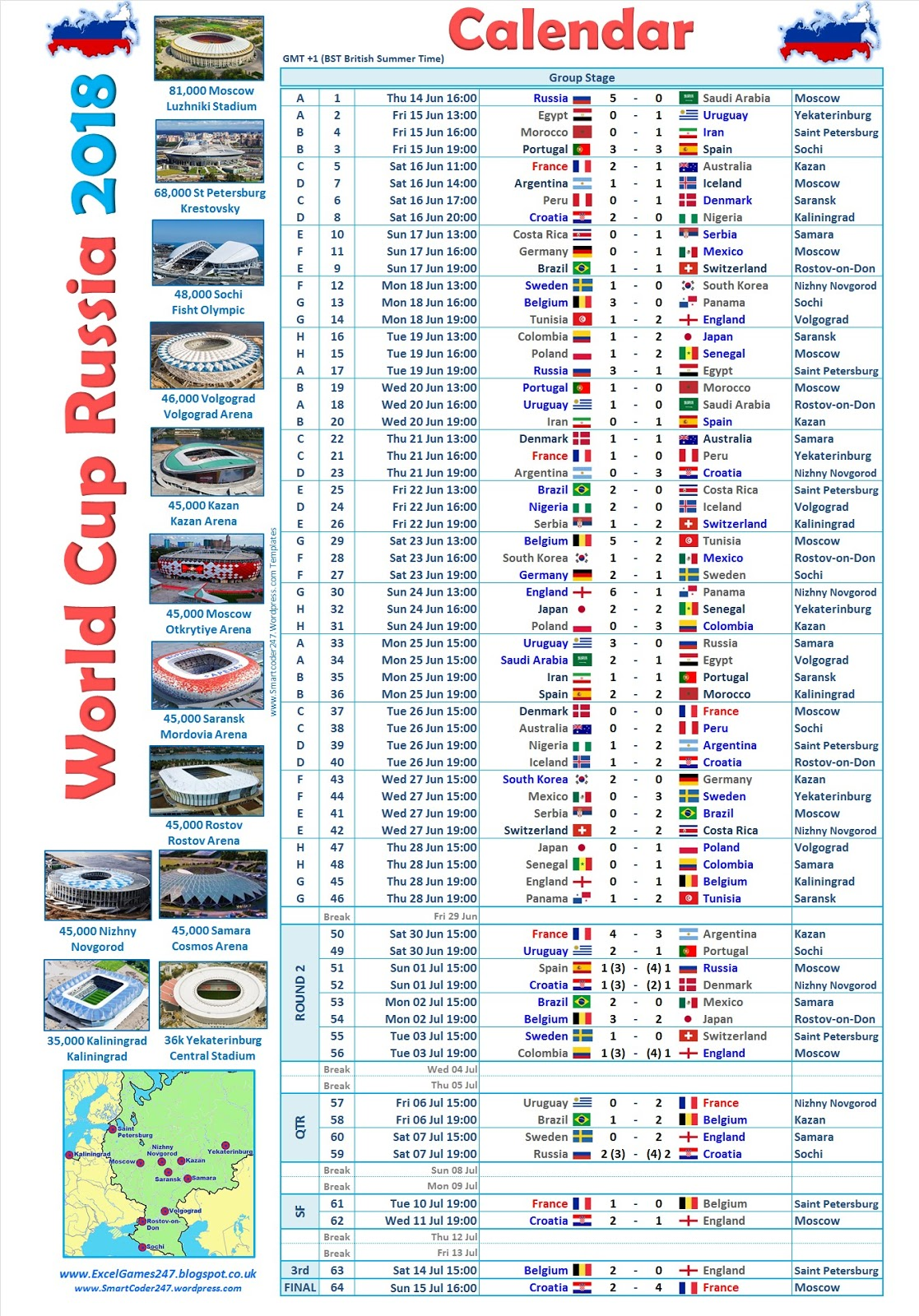 world cup football rusia points table