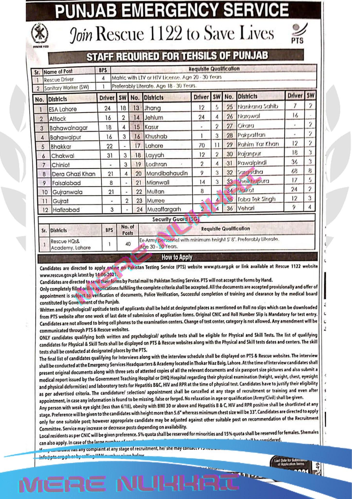 Rescue 1122 Punjab Jobs 2021 Advertisement Application Form via PTS-Pakistan Testing Service