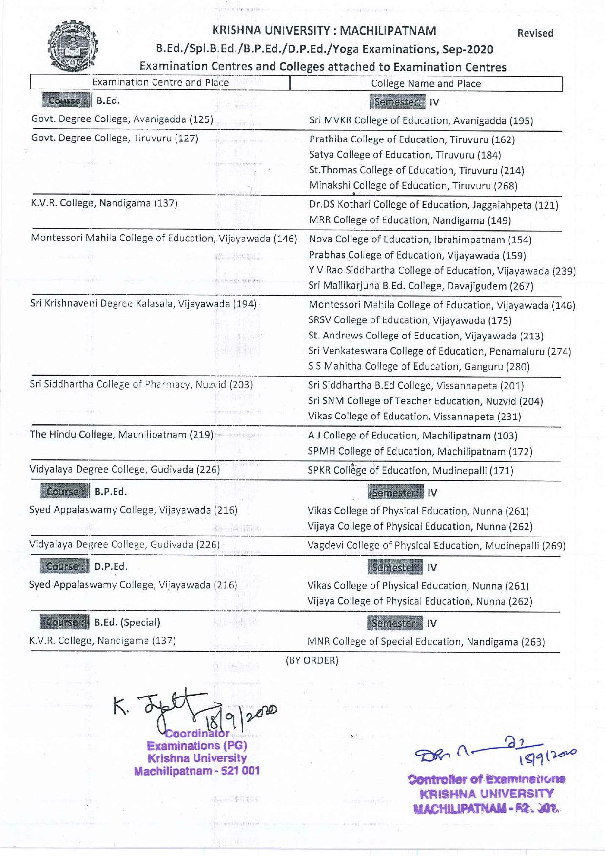 Krishna University B.Ed,Spl B.Ed,BP.Ed & DP.Ed 4th Sem Sep 2020 Exam Centers