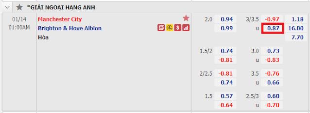 Soi kèo hôm nay Manchester City vs Brighton, 01h ngày 14/1-Ngoại Hạng Anh Keo%2Bmc