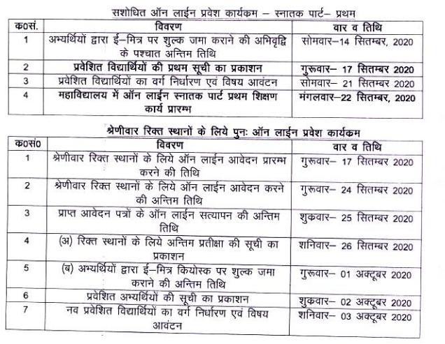 dceapp.rajasthan.gov.in merit list 2020-21 schedule