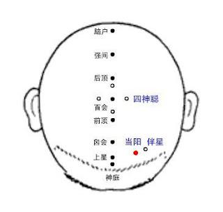 當陽穴位 | 當陽穴痛位置 - 穴道按摩經絡圖解 | Source:zhongyibaike.com