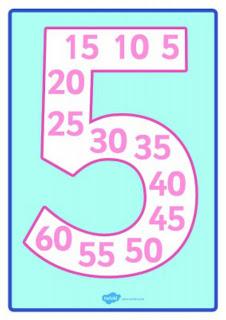 Llavero tablas de multiplicar