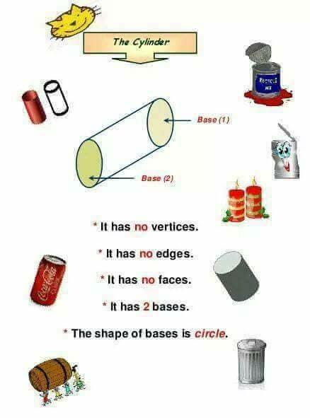 شرح المجسمات solids ماث الصف الثاني ترم اول 6