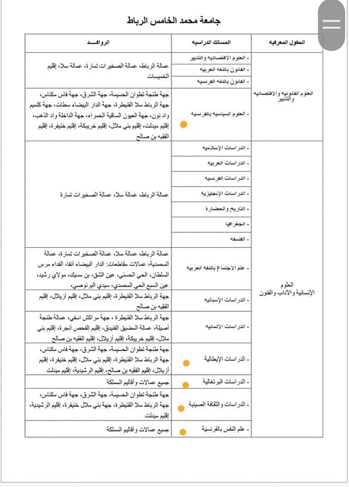 روافد جامعة محمد  الخامس الرباط