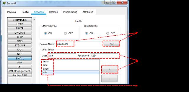 Email untuk memberikan nama domain dan user mail