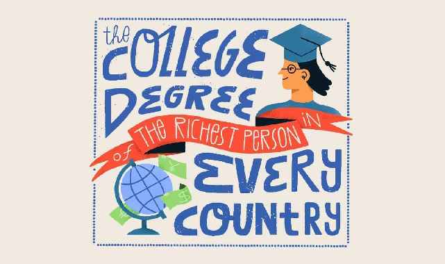 College Degrees of the Richest Person of Every Country #Infographic