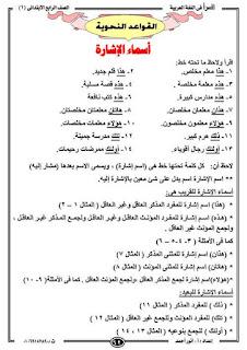 مذكرة اقرأ للاستاذ أنور أحمد في منهج اللغة العربية للصف الرابع الابتدائي الترم الأول