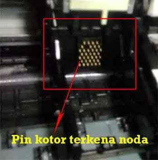 Tutorial Cara Mengatasi Printer Canon Yang Menarik Kertas Sendiri