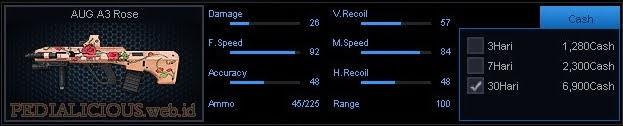 Detail Statistik AUG A3 Rose