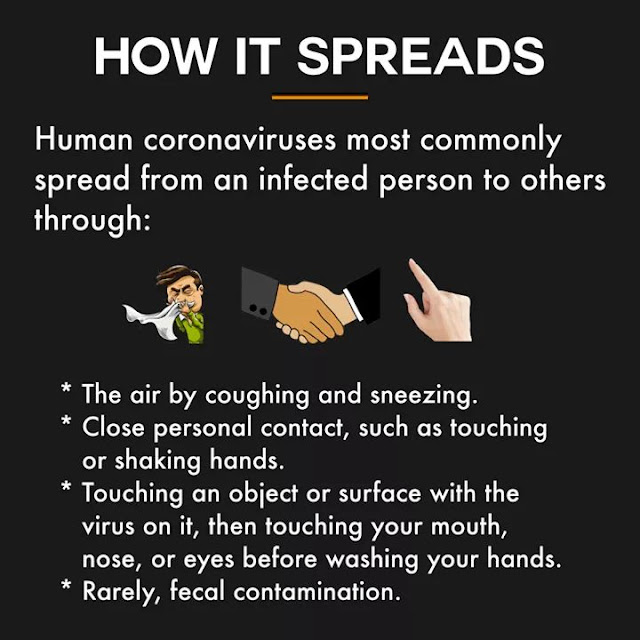 Coronavirus: How It Spreads?