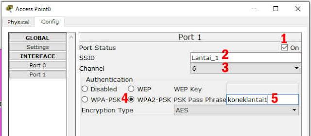 konfigurasi ssid pada access point