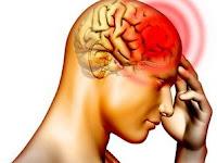 Sakit Kepala Sebelah (migreine)
