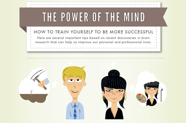 Power-Of-The-Mind-How-To-Train-Yourself-To-Be-More-Successful #Infographic