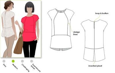 Creates Sew Slow: Style Arc Rosie Top