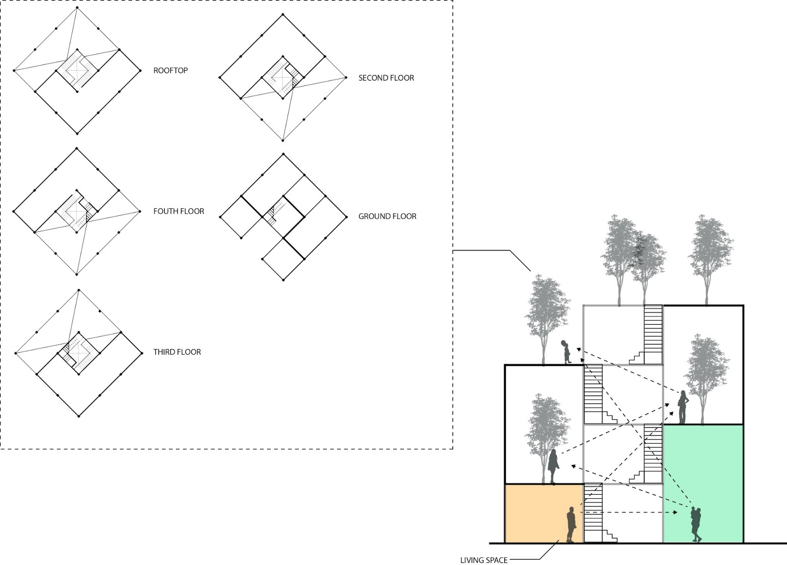 Erotics Of Architecture Thai S Proposal Green Communal