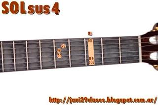 SOLsus4 acorde de guitarra