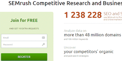 Keyword research semrush tool,