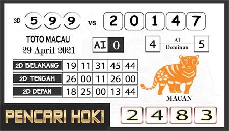 Prediksi Pencari Hoki Group Macau Kamis 29 April 2021