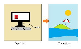 Ngantor dan Traveling