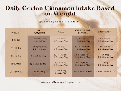 Ceylon cinnamon dosing chart for dogs and cats