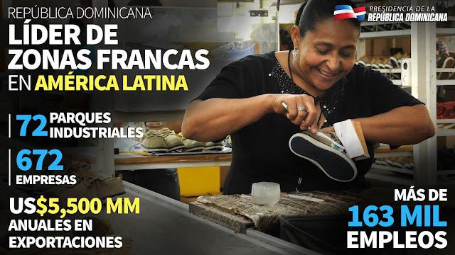República Dominicana líder de zonas francas en América Latina