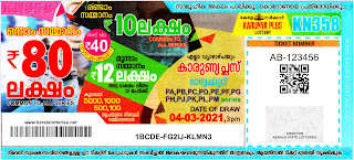 Kerala Lottery Results 04-03-2021 Karunya Plus KN-358 Lottery Result