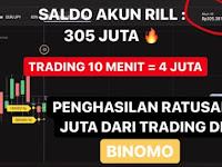 Platform perdagangan Binomo serta pembahasan aplikasi