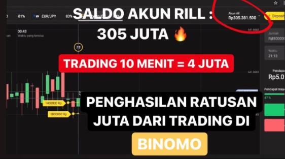 perdagangan Binomo serta pembahasan aplikasi
