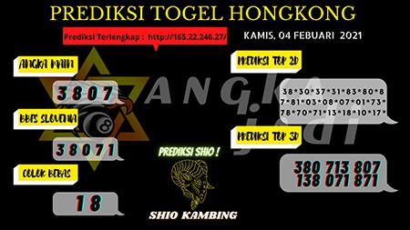 Prediksi Tokel Togel akan menjadi Hongkong pada Kamis 4 Februari 2021