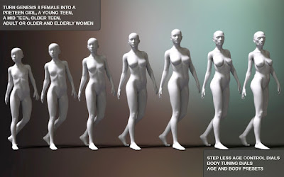 Easy Shape Master - Age Control and Body Tuning for Genesis 8 Female
