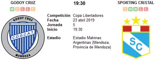 Godoy Cruz vs Sporting Cristal en VIVO