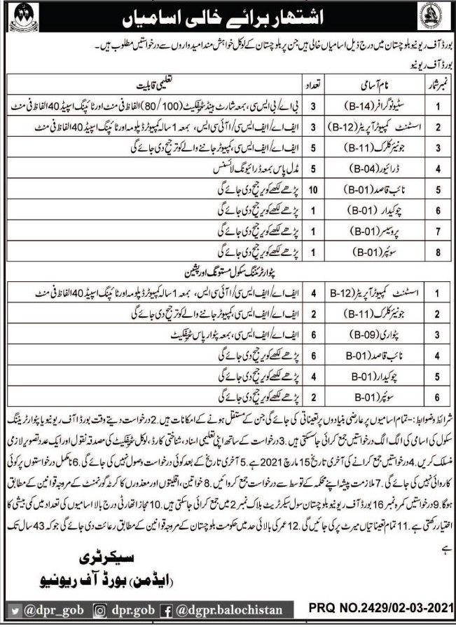 Board of Revenue Jobs 2021 in Quetta Balochistan