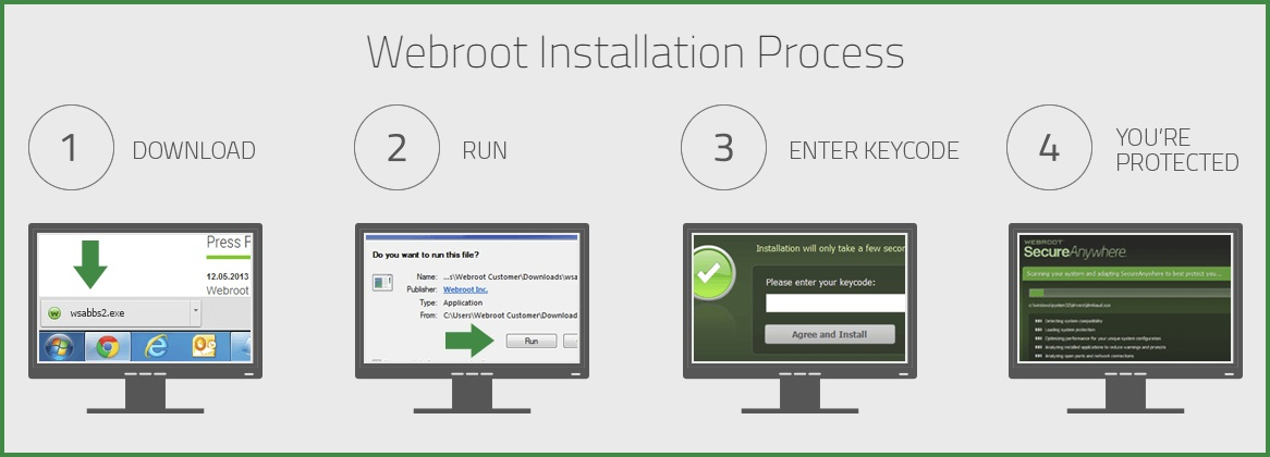 Webroot secureanywhere antivirus product key | Webroot