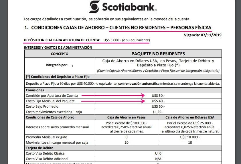 comisiones bancos uruguayos abrir cuenta argentinos