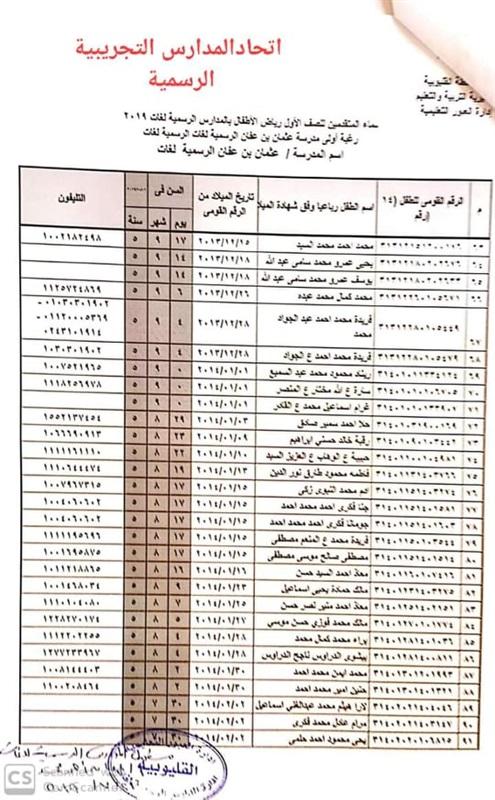 نتيجة تنسيق المرحلة الأولى برياض الأطفال للعام الدراسي الجديد بمحافظة القليوبية 459