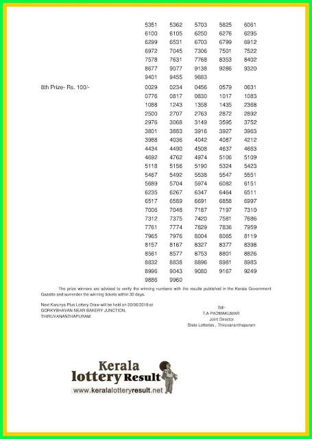 Kerala Lotteries Result 13-06-2019 KARUNYA PLUS Lottery Results KN-269 keralalotteryresult.net