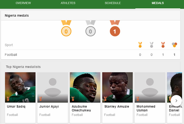 Nigeria's Medal on Google