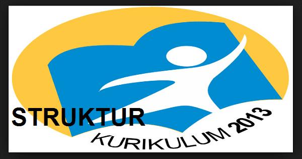 Struktur Kurikulum 2013 TP 2019/2020 SD SMP SMA SMK PDF