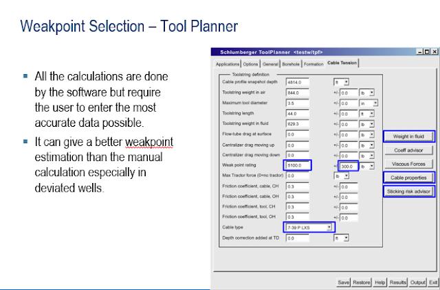 Schlumberger Wireline - Unintentional Pull Off Prevention (UPOP)