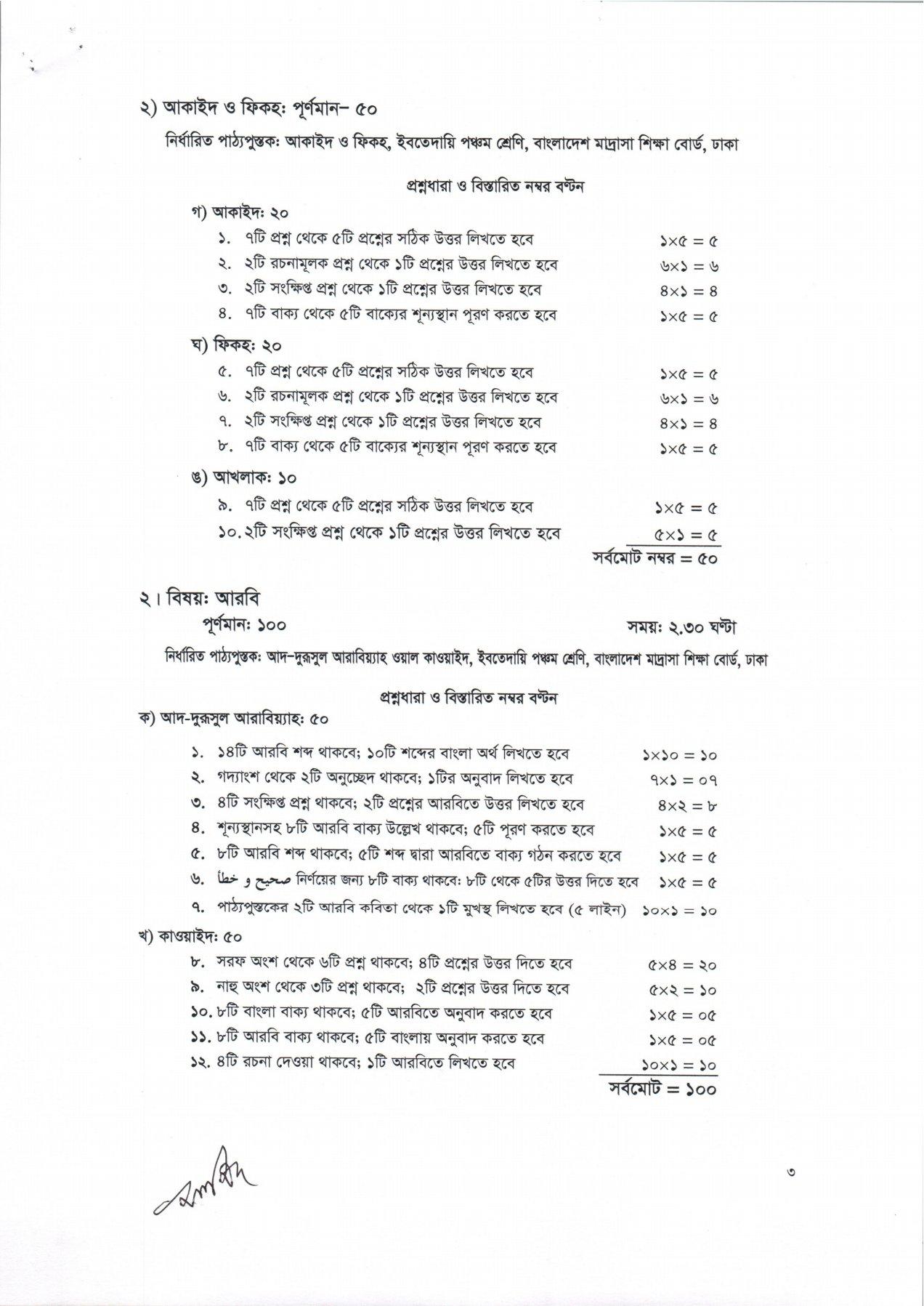 ইবতেদায়ী সিলেবাস ২০২১   ২০২১ ইবতেদায়ী ১ম-৫ম শ্রেণীর সিলেবাস ও মানবন্টন