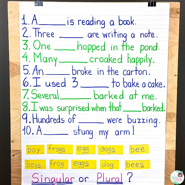 Singular and Plural Nouns Activity Anchor Chart
