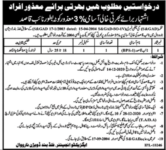 service-and-general-administration-department-punjab-jobs-2020