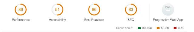 OneJob Responsive Personal Blog Landing Page Portfolio Business Blogger Template Theme